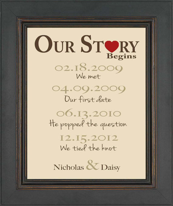 First Anniversary Gift - Gift for Husband or Wife -Valentine